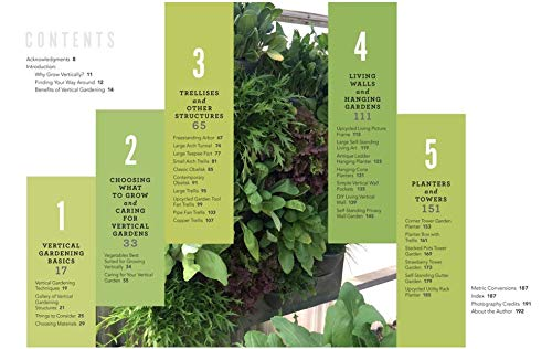 Vertical Vegetables table of contents