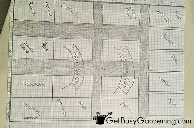 My 2013 vegetable garden layout drawing